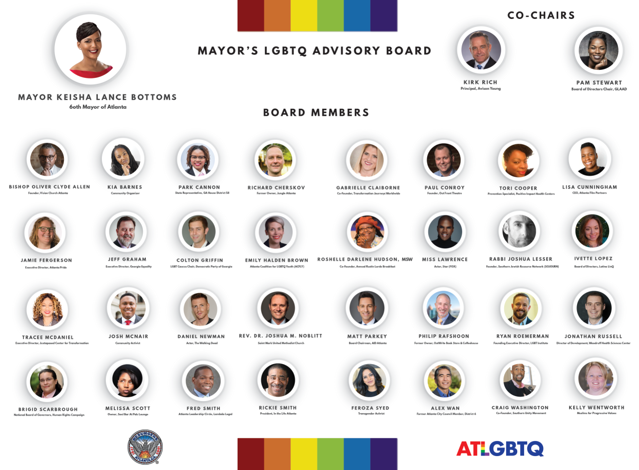 MAYOR'S LGBTQ ADVISORY BOARD NEW