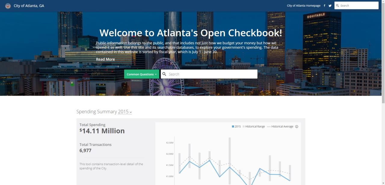 Atlanta Open Checkbook