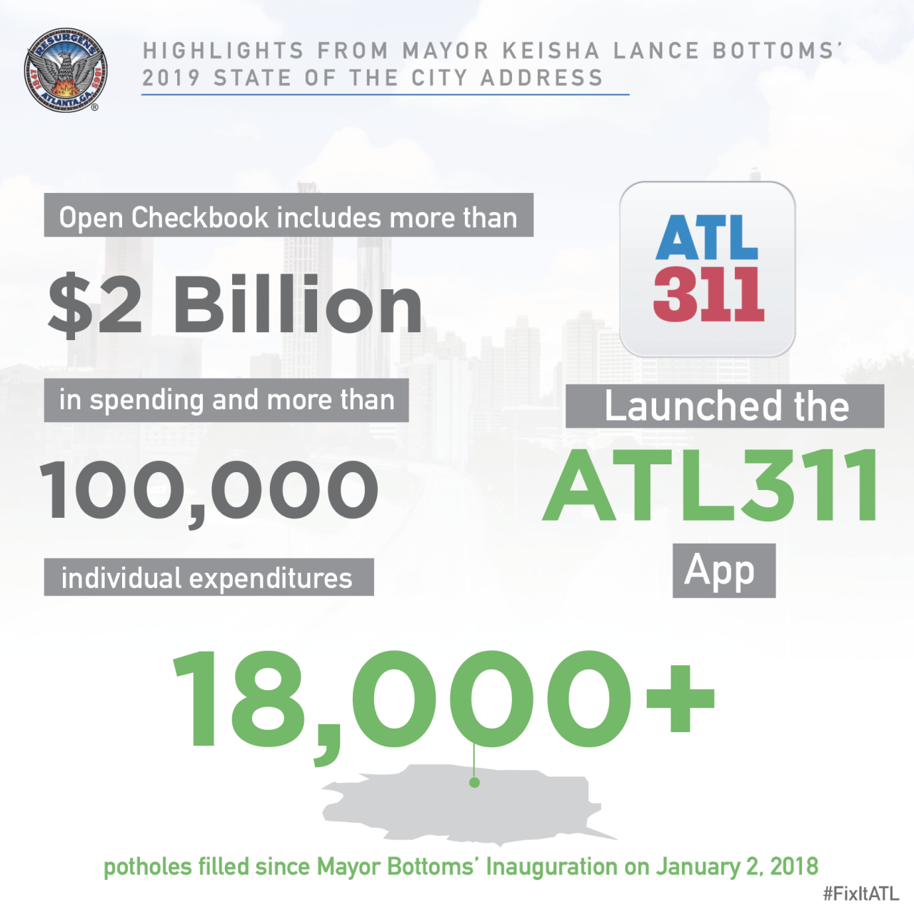 STATE OF THE CITY INFOGRAPHIC 2